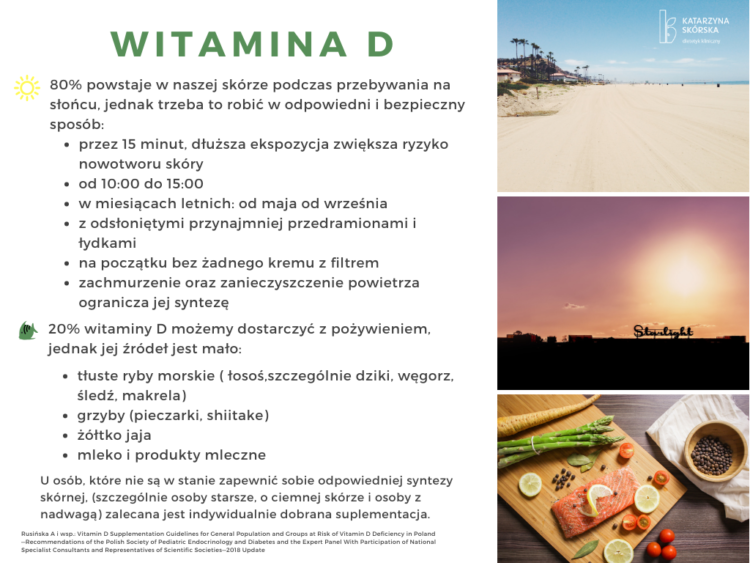 informacje o witaminie D
